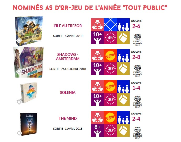 As d'Or Jeu 2019 Public
